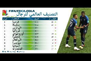 الفيفا تصدر تصنيف المنتخبات