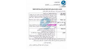 أمام مكافحة الفساد ..تجاوزات في تعيينات جامعة البلقاء التطبيقية
