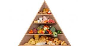 النظام الغذائي للرسول صلى الله عليه وسلم والاعجاز العلمي فيه