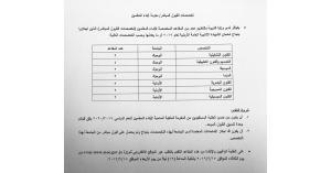 تخصصات القبول المباشر/ مكرمة أبناء المعلمين