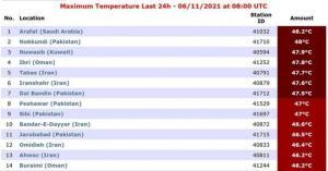 مكة تُسجّل أعلى درجة حرارة على وجه الأرض