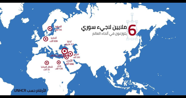 تقدمت وزارة الخارجية الروسية بطلب إلى سفارات 45 دولة للحصول على أرقام دقيقة عن اللاجئين السوريين في كل دولة